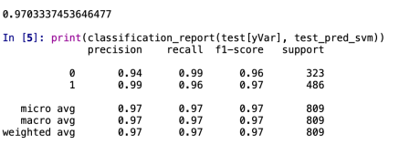 classification_report